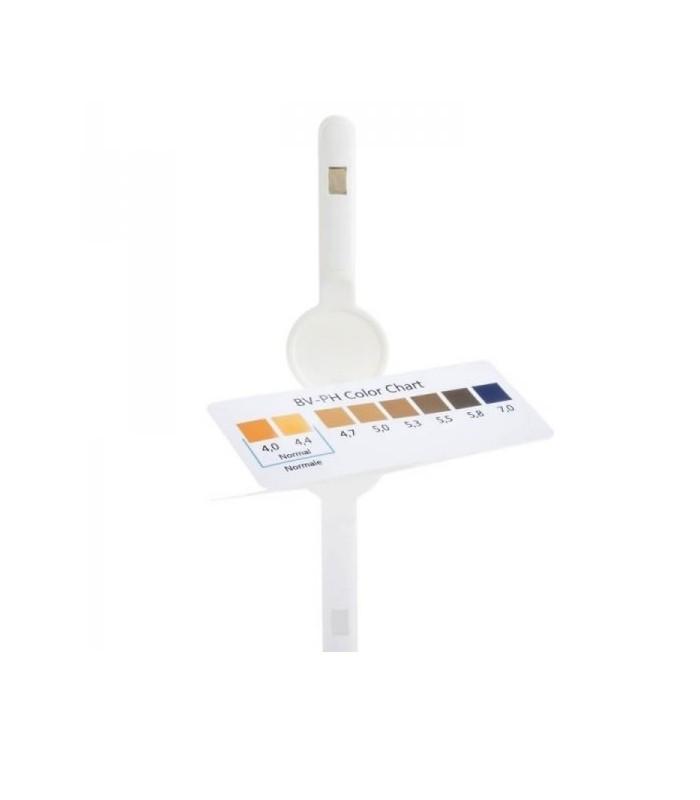 nal von minden vaginal pH test